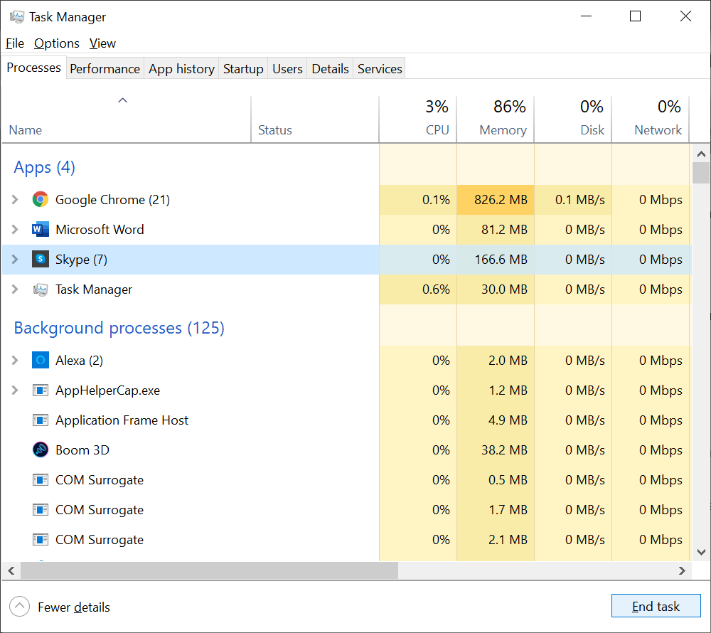 Performance Details in Task Manager 1