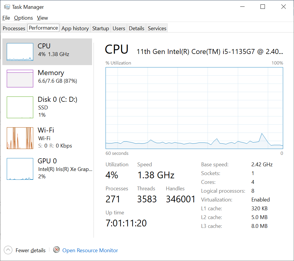 Performance Details in Task Manager